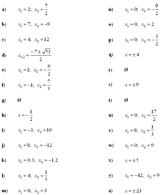 Answers to Math Exercises Quadratic Equations and Inequalities – Math Worksheet with Answers
