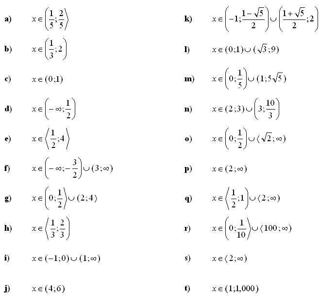 Answers to Math Exercises Math Problems Logarithmic Equations – Logarithmic Equations Worksheet