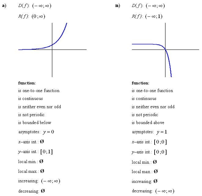 Printables Exponential Functions Worksheet Answers math worksheets exponential functions worksheet answers to exercises function maths functions