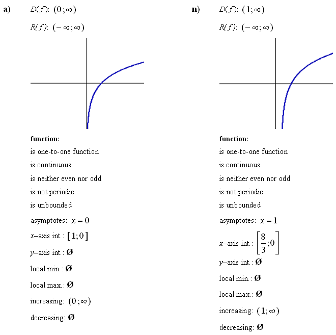 Graphing exponential and logarithmic functions worksheet answers