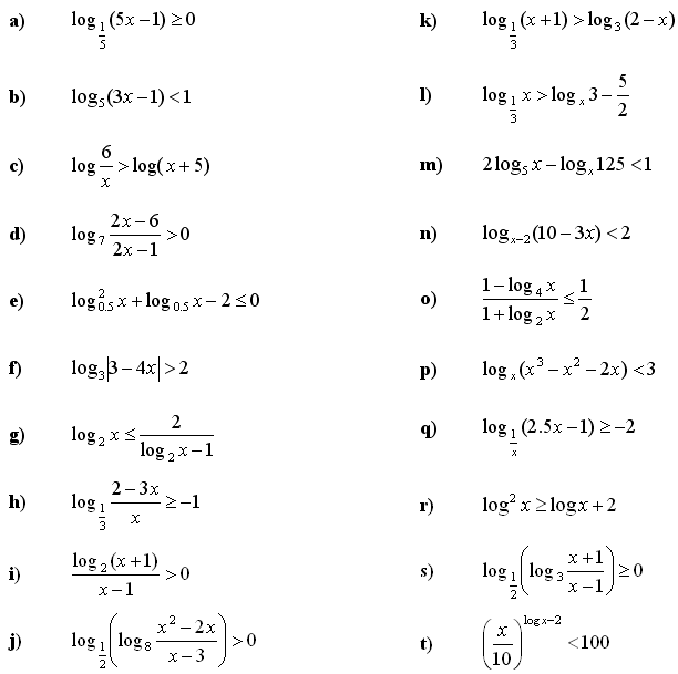 Math Exercises Math Problems Logarithmic Equations and Inequalities – Polynomial Inequalities Worksheet