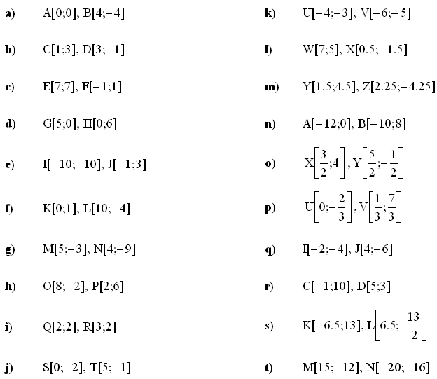 math exercises math problems linear function