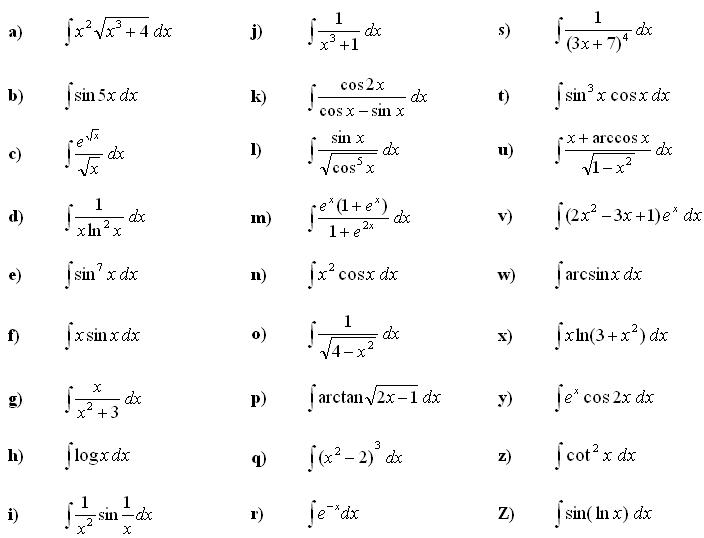 Indefinite integral of a function - Exercise 5
