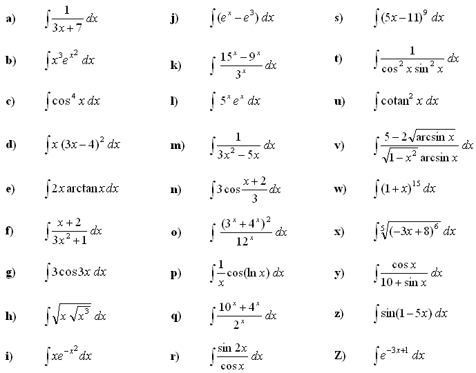 Math Exercises: Indefinite Integral of a Function