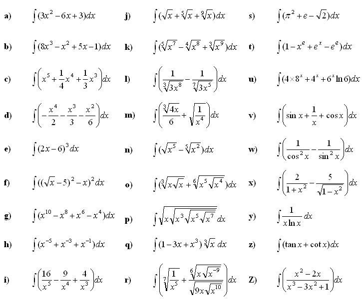 Math Exercises & Math Problems: Indefinite Integral of a Function